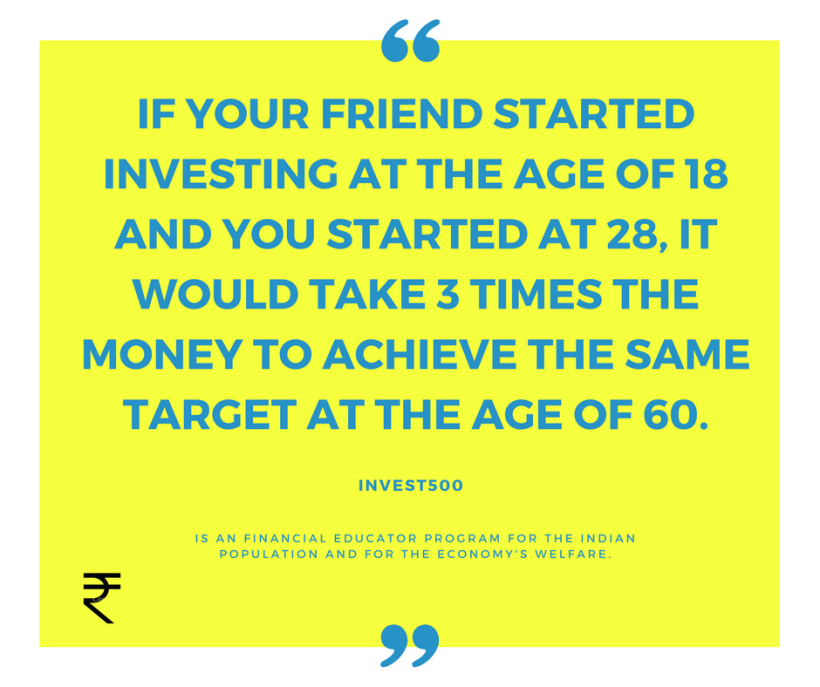 If your FRIEND started investing at the age of 18 and you started at 28, it would take 3 TIMES THE MONEY TO ACHIEVE THE SAME TARGET